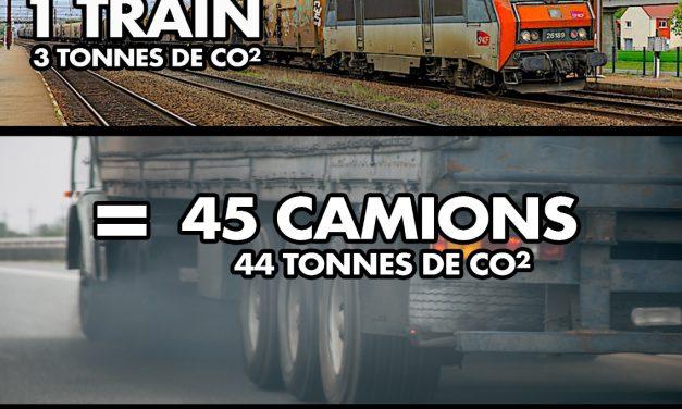Le développement du frêt ferroviaire, c'est la solution !